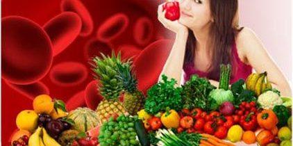 La dieta dei gruppi sanguigni: bocciata!!!